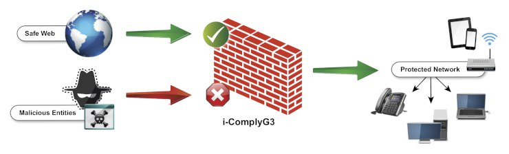 [ i-Comply Managed Firewall ]